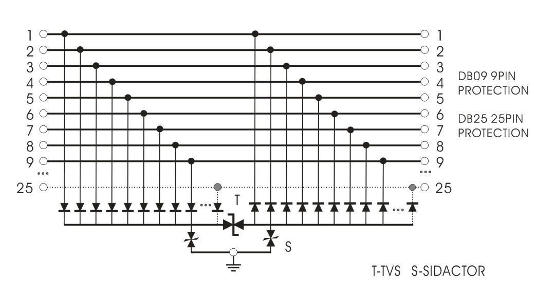 db系列控制线路电涌保护器